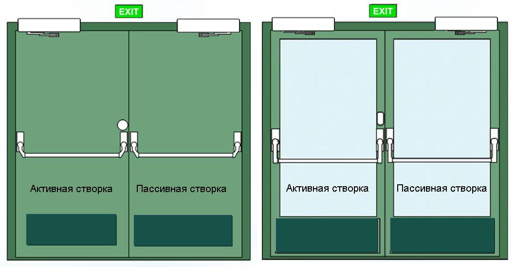 Дверь стальная антипаника