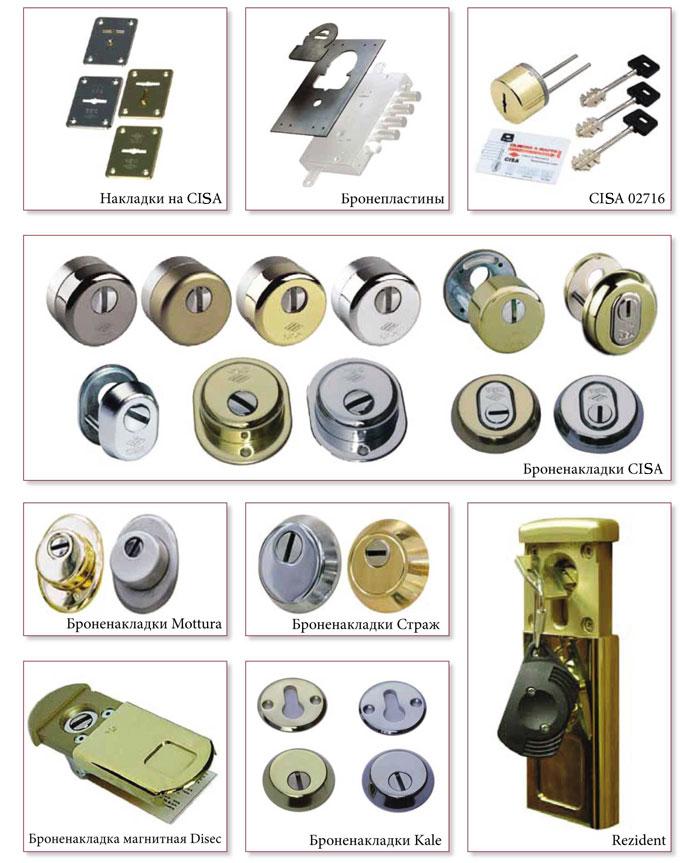 броненакладки на металлическую дверь