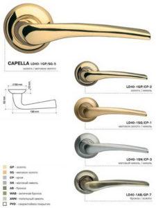 дверные ручки никелированые купить под заказ